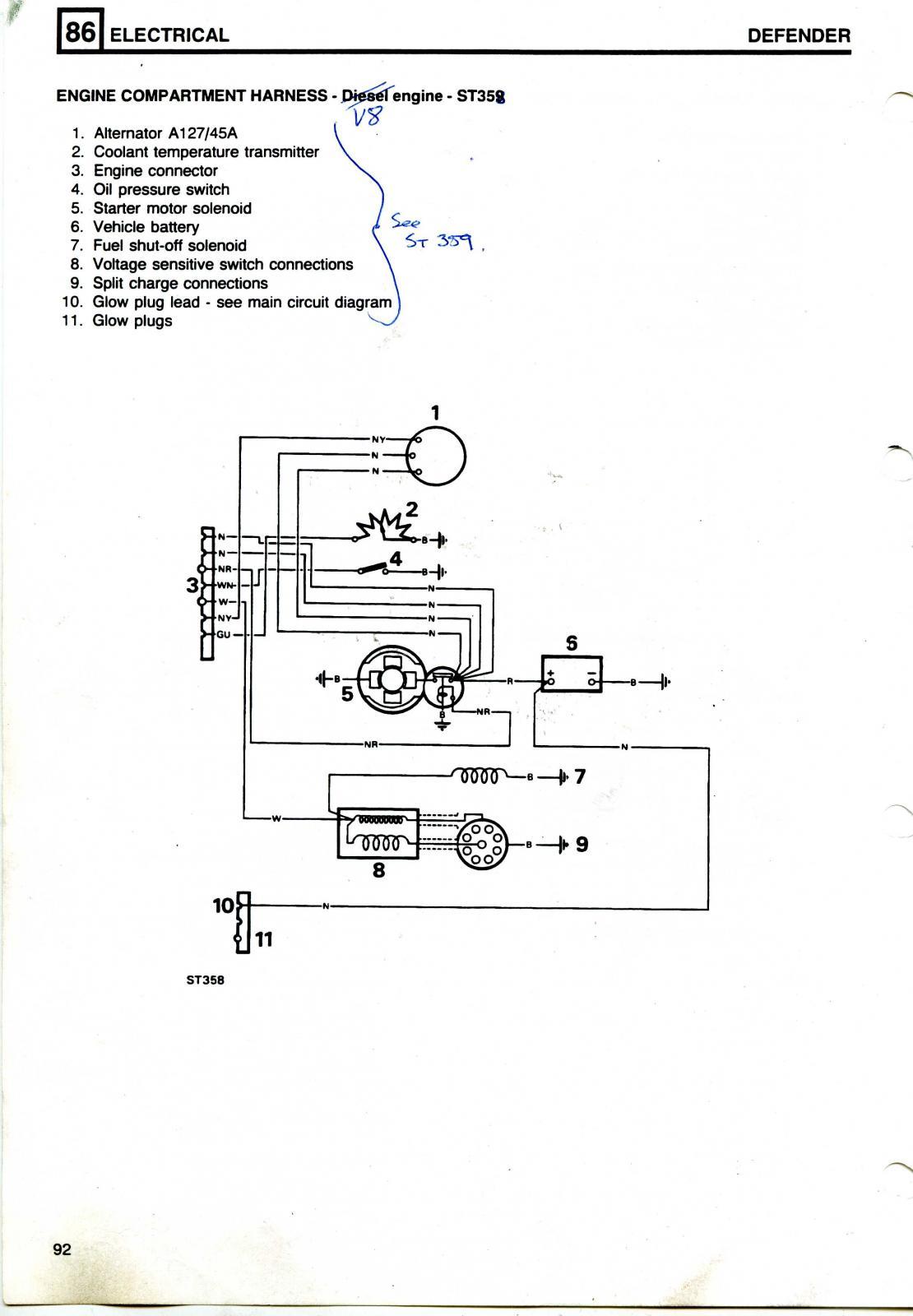Wiring Diagram Land Rover Defender Td5