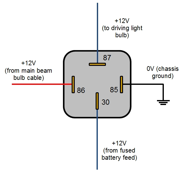 Driving Light Wiring Diagram For 5 Pin 12 Volt Relay