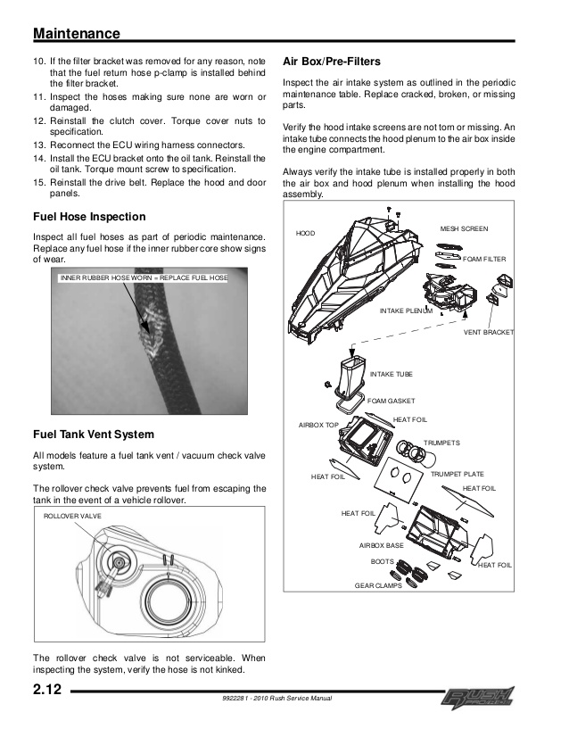 Polaris 600 Rush Wiring Diagram