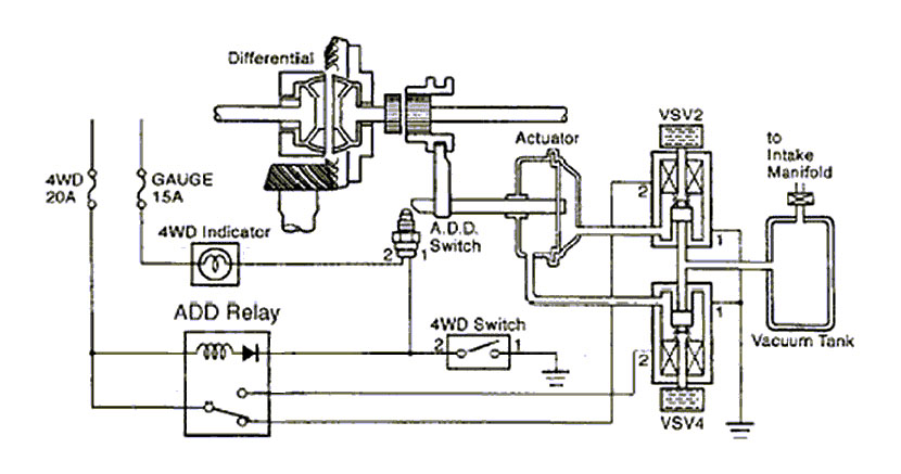 [KK_7192] Toyota 4 Wheel Drive Actuator Switch Schematic