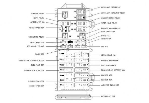 Kenworth T370 Fuse Panel Location : Kenworth T370 Fuse Box
