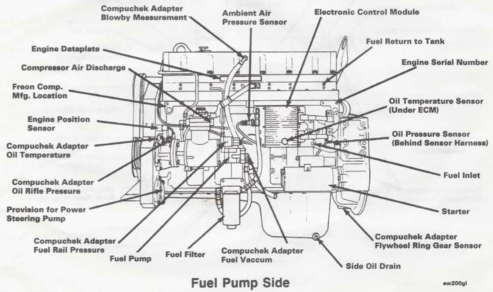 [TD_0508] 1992 Cummins Fuel System Diagram Free Diagram