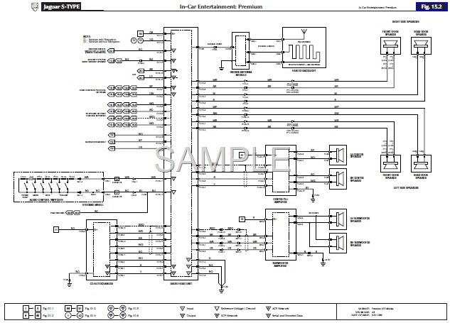 wiring diagram 2000 jaguar s type  wiring diagram cycle
