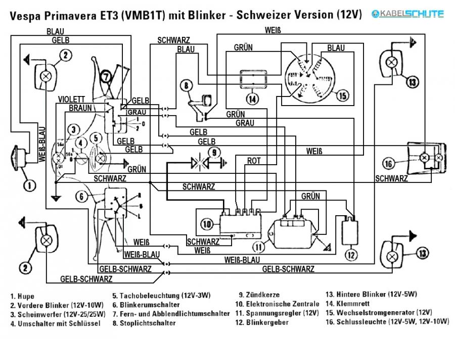 [Get 37+] Impianto Elettrico Schema Elettrico Smart 450