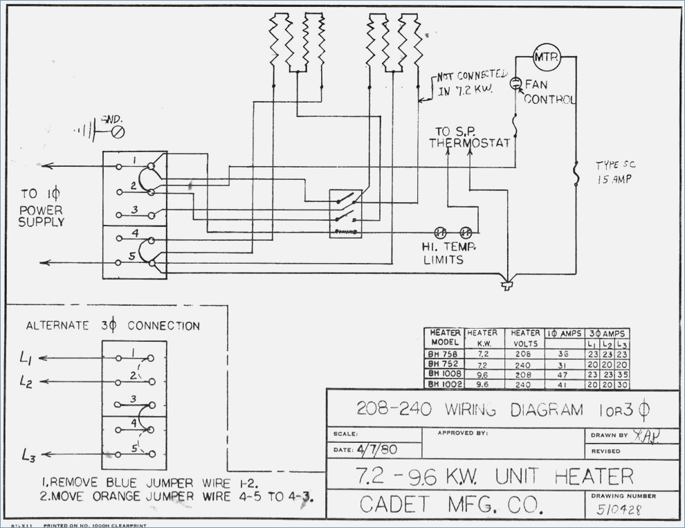 [ZX_8650] Atwood Rv Furnace Parts Diagram Schematic Wiring