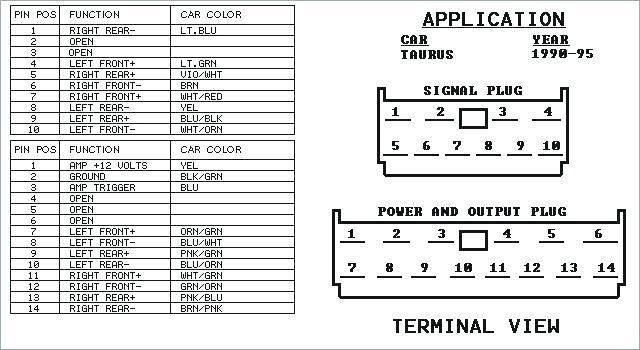 1995 ford explorer radio wiring diagram  wiring diagram