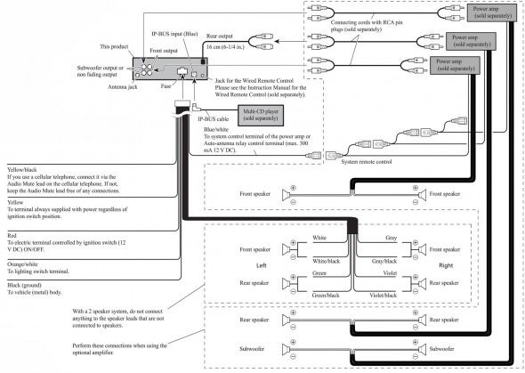 pioneer avic d1 wiring diagram  1971 chevelle wiring