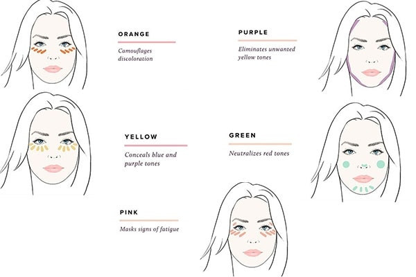 A makeup guide to colour correcting like a PRO!