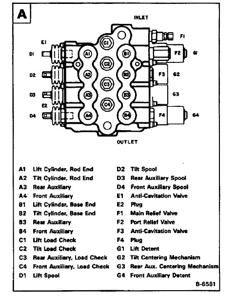 [NG_0711] Bobcat Control Valve Diagram Schematic Wiring