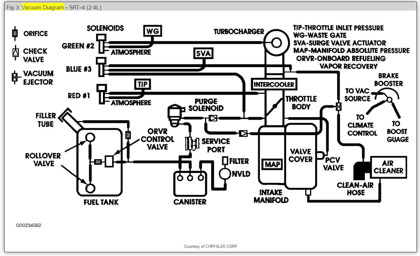 [KE_6684] Dodge Neon Engine Mount Diagram Wiring Diagram