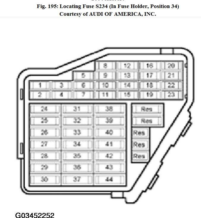 2004 Audi A8 Fuse Box Diagram / Fuse Location Front