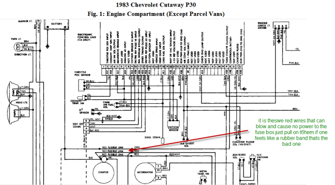 2005 fleetwood wiring diagram  schematic wiring diagram