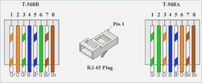 cat5e wiring diagram rj45  peugeot bipper fuse box location