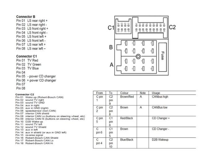 [OB_6840] Wiring Diagram For Mercedes Vito Radio Schematic