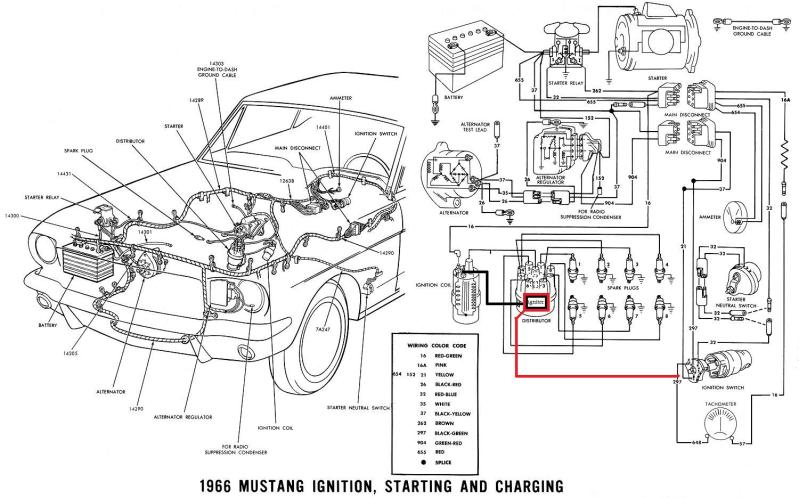 [HR_5365] Specs Ford 289 Engine Diagram Wiring Diagram