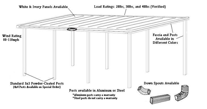 Gh 8129 Barn Roof Plan Diagrams Free Download Wiring Diagrams