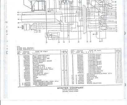 [NL_3535] Forklift Inspection Diagram On Electric Forklift