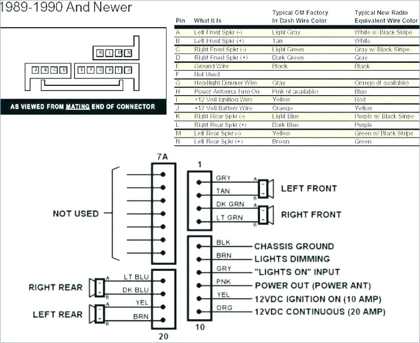 1989 Chevy Blazer Wiring Diagram / 1989 Chevy S10 Tail
