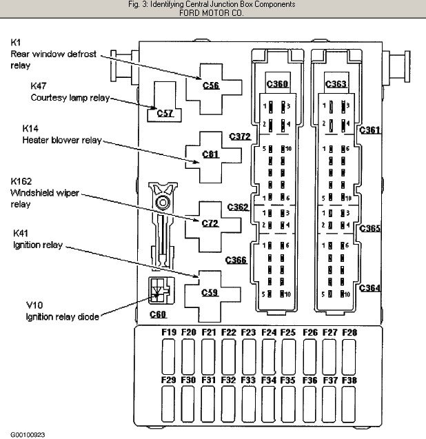 [CY_1913] Early Bronco Fuse Box Free Diagram