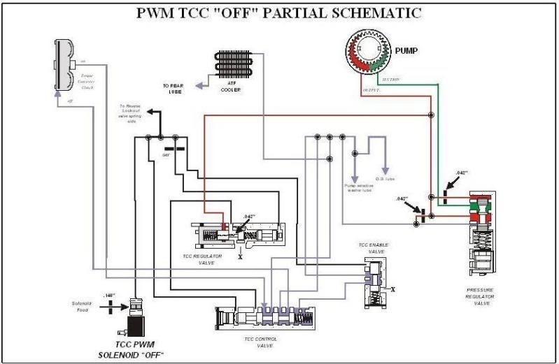 [FF_1345] 4L60 To 4L80 Wiring Diagram Download Diagram