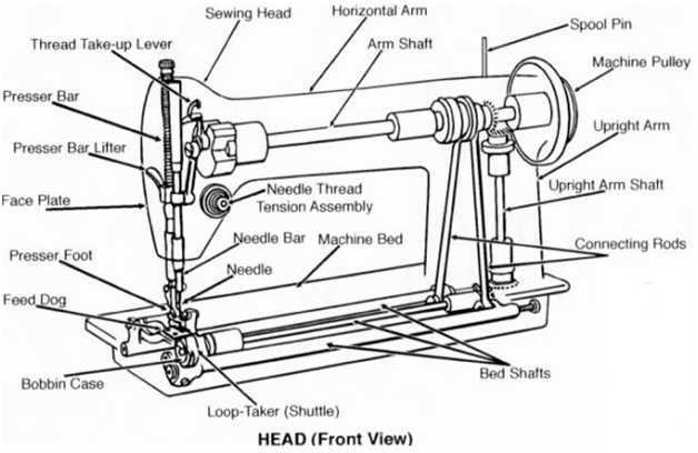 [CO_3678] Sewing Machine Diagram And Parts List For Singer