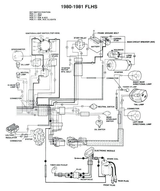 Harley Davidson Wiring Diagram / Pin On Natverk Och Noder