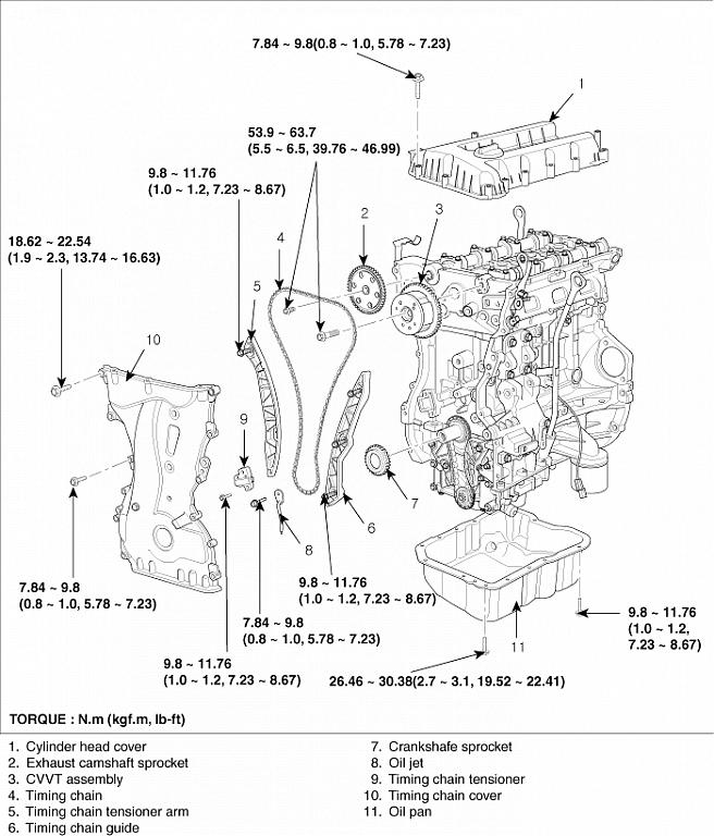 2009 Kia Rondo 2.4 Serpentine Belt Diagram : This kia