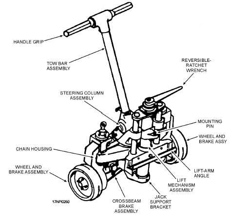 [XE_9259] Manual Pallet Jacks Diagram Download Diagram