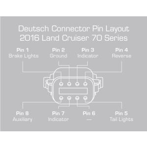 [Get 22+] Wiring Diagram Toyota Landcruiser 79 Series