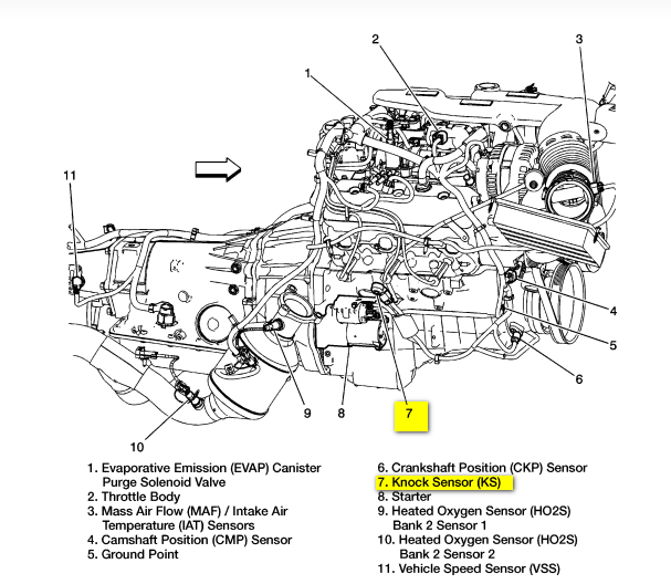 [AO_7371] Position Sensor On Chevy 3 1 Engine Diagram