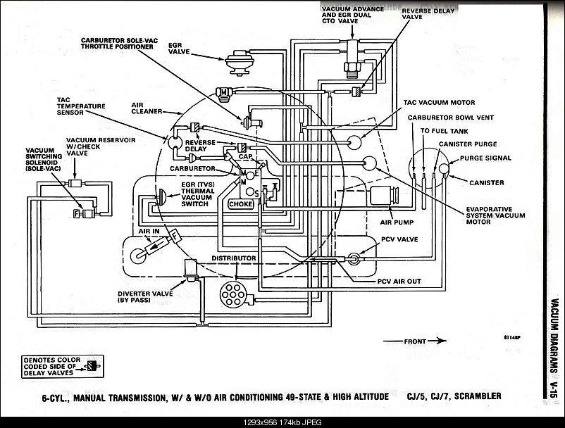 [OF_5388] Cj7 Wiring Diagram Get Free Image About Get Free