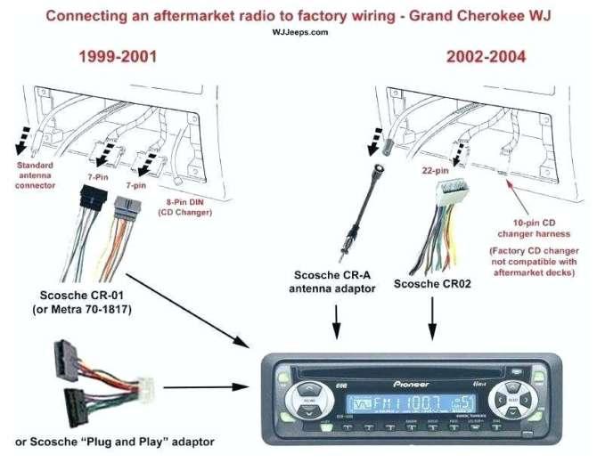 nt7330 radio wiring also pioneer car diagram get free