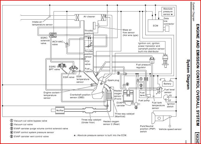 [CL_1136] Nissan Vg33 Wiring Diagram Download Diagram