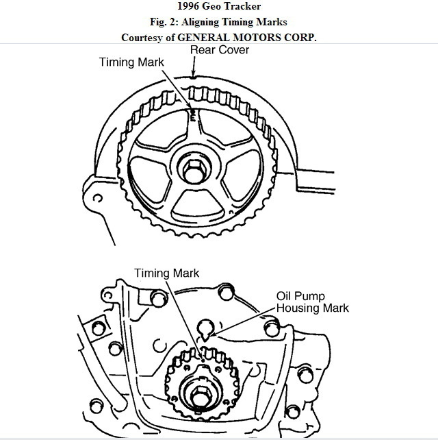 Fl 4818 Bmw Timing Diagram Schematic Wiring