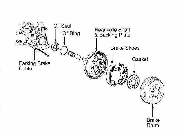 [EG_7759] Chevys10Rearbrakediagram Drum Brake Diagram For