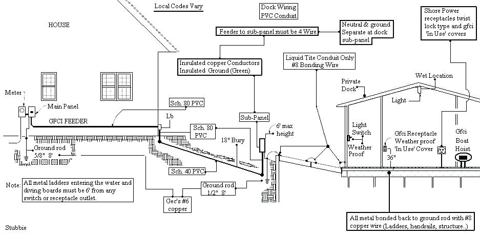 [FX_2441] Wiring Diagram For 400 Amp Service Download Diagram