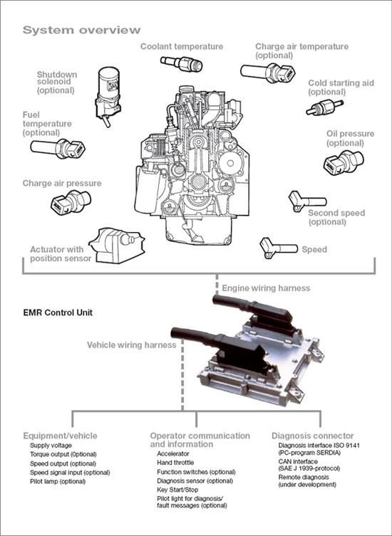 [LF_3491] Diagram Furthermore Hesston Parts Diagram On
