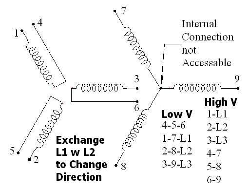 [DB_7149] 220 Single Phase Motor Wiring Free Diagram