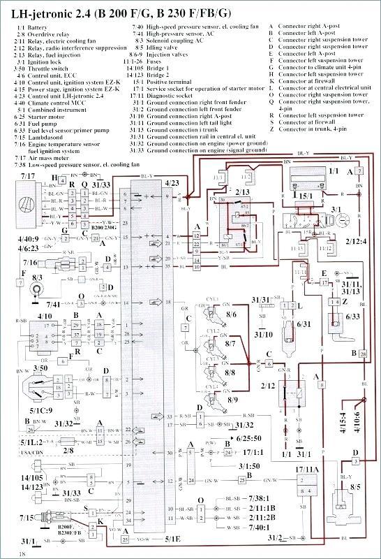 Sl550 07 Fuse Box Diagram : Panel Fuse Box Diagram 2002