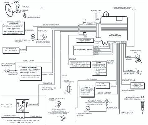 [AM_5846] Commando Alarm Wiring Diagram Schematic Wiring