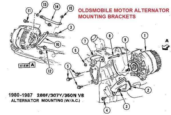 [DR_8138] 1984 Oldsmobile 307 Engine Diagram Schematic Wiring