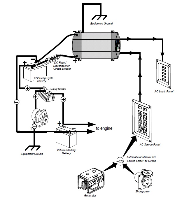[Get 22+] Electrical Wiring Diagram Inverter