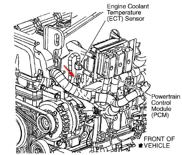 2003 Gmc Envoy Wiring Diagram For Your Needs