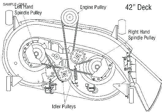 [FA_0612] Murray Riding Mower Murray Riding Mower Parts