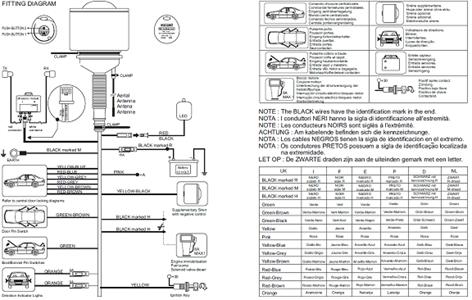 [LX_1515] Home Alarm Wiring Diagram Download Diagram