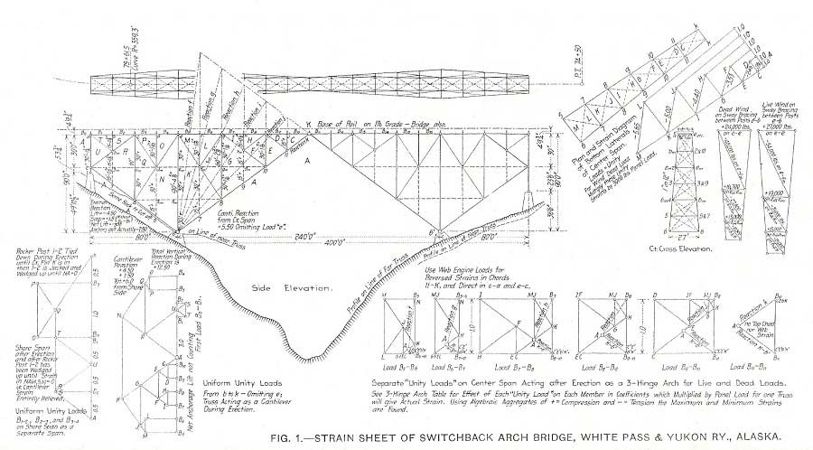 [EC_0932] Cantilever Bridge Diagram Free Diagram
