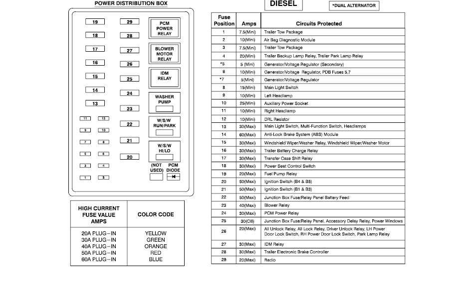 [DM_1387] 2001 7 3 Powerstroke Engine Diagram Wiring
