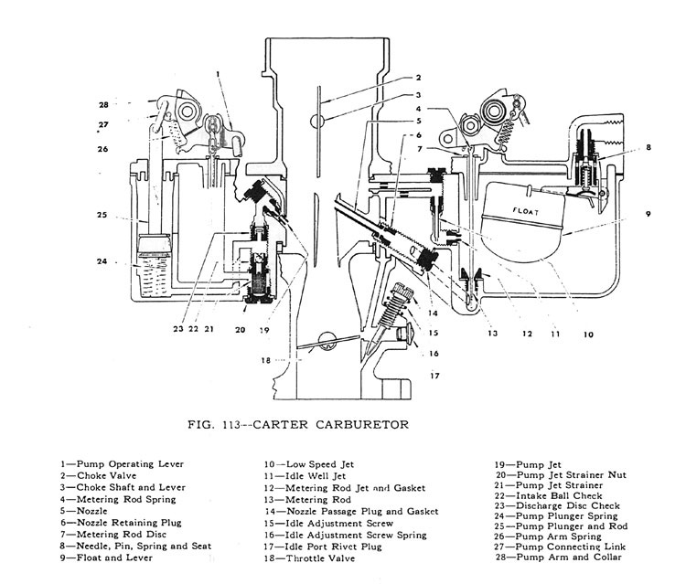 [BZ_4326] Jeep Cj7 Fuel Gauge Wiring Diagram As Well Jeep