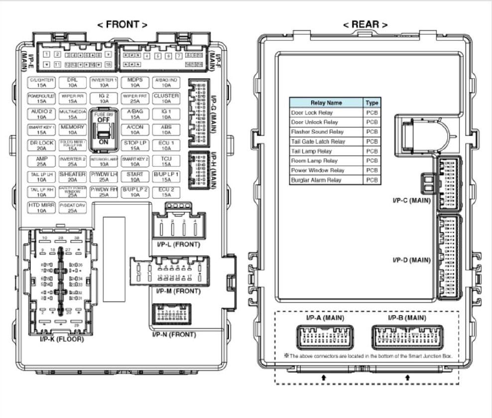 2015 Jeep Wrangler Fuse Box Diagram / 2015 Jeep Wrangler