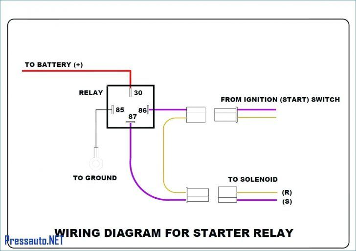 [GX_5086] Wiring Automotive Relay Diagram Wiring Diagram